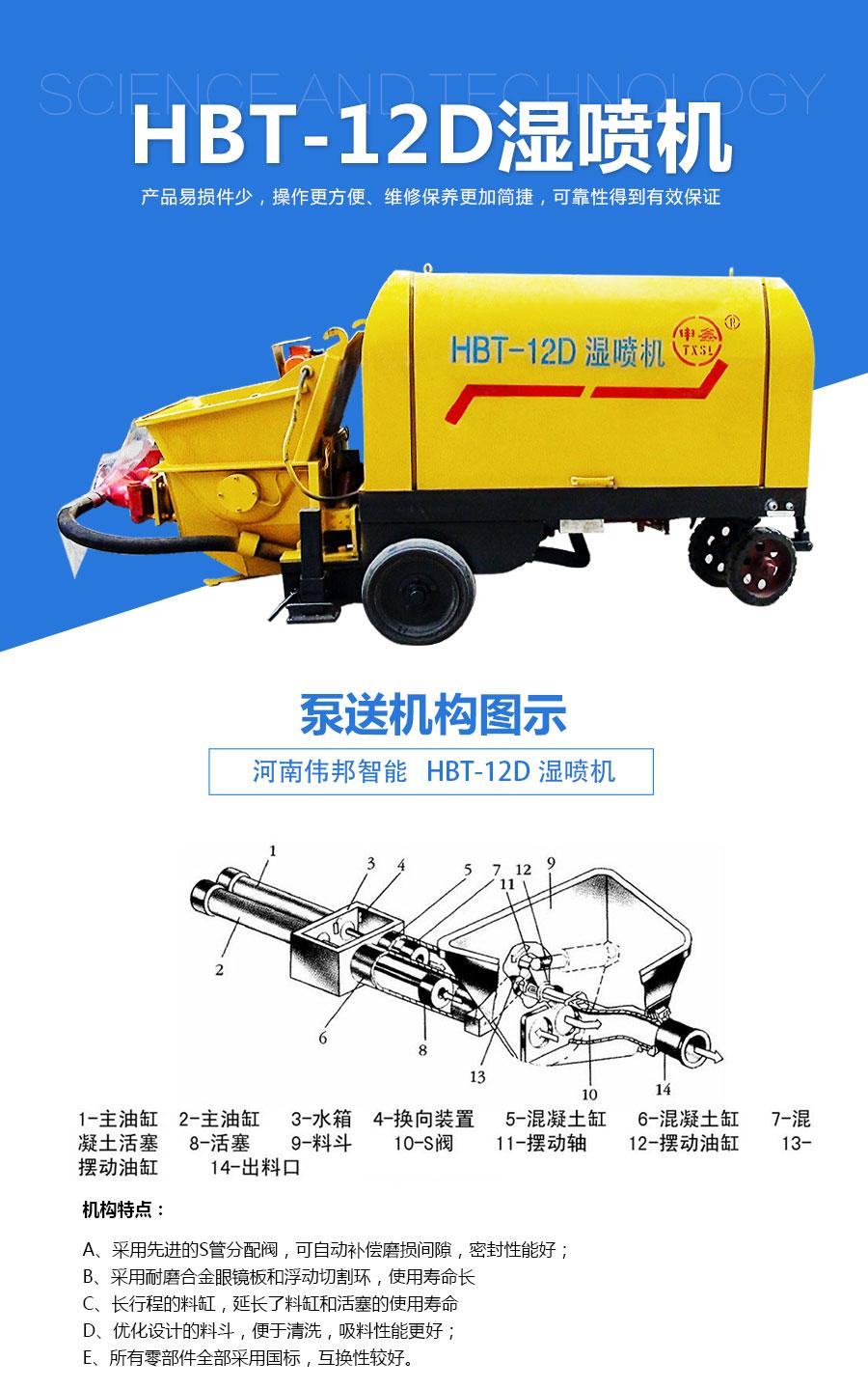 泵送湿喷机1
