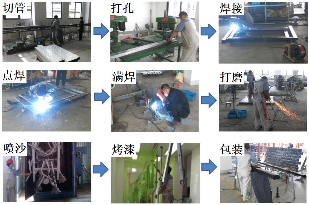 口袋屋儿童拓展铁件生产工艺