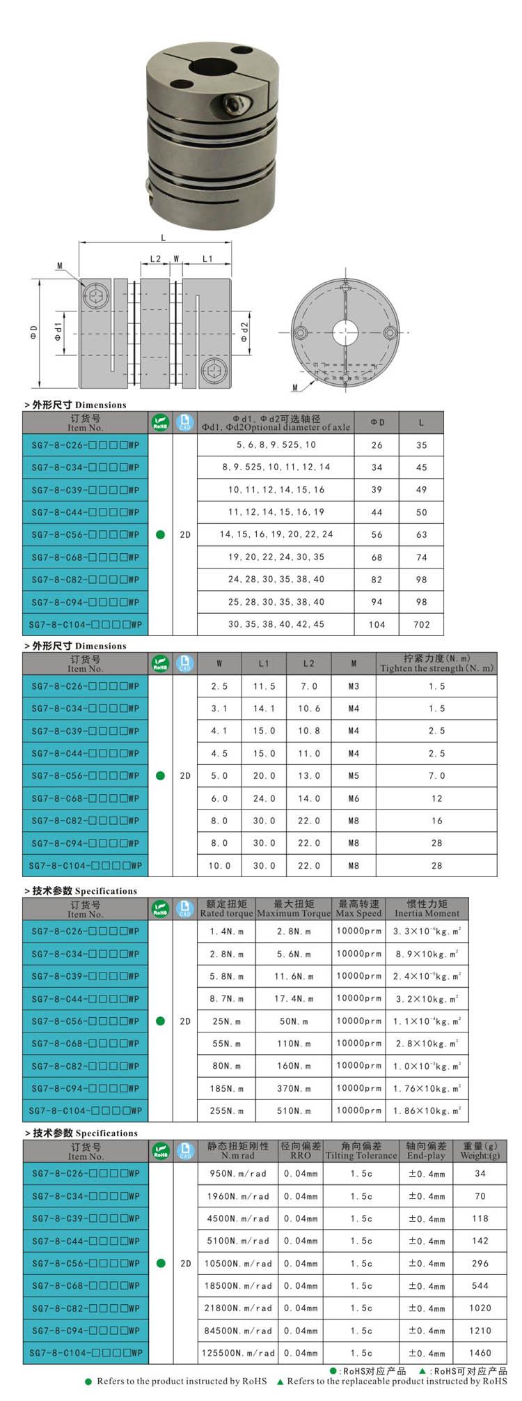 SG7-8-WP尺寸