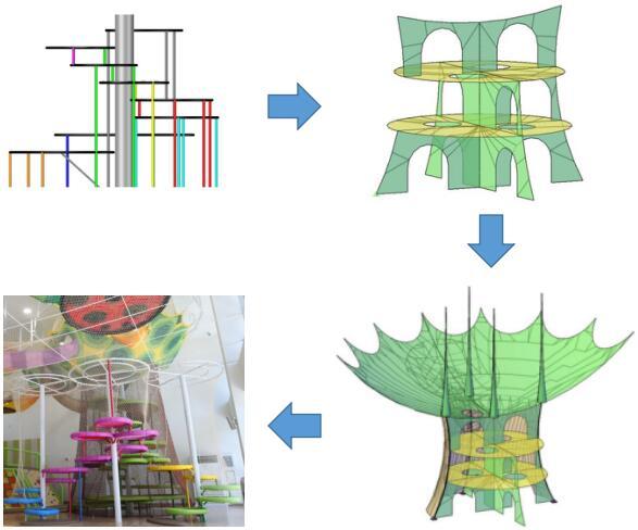 口袋屋彩虹爬网炫彩花朵安装案例展示