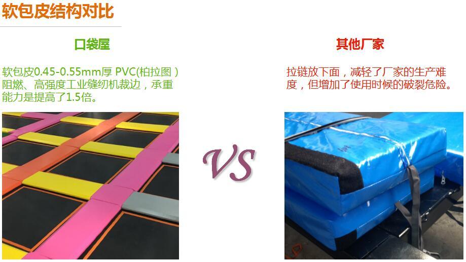 口袋屋蹦床产品软包皮结构对比