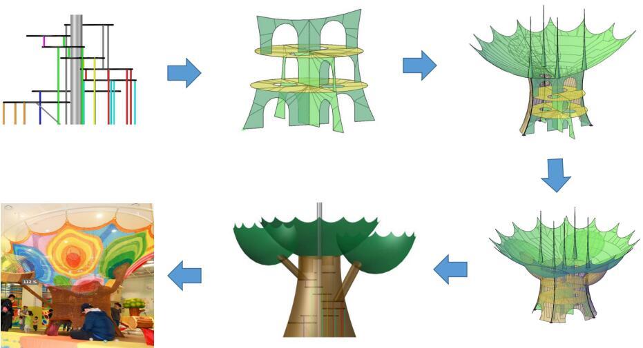 口袋屋彩虹树安装案例展示