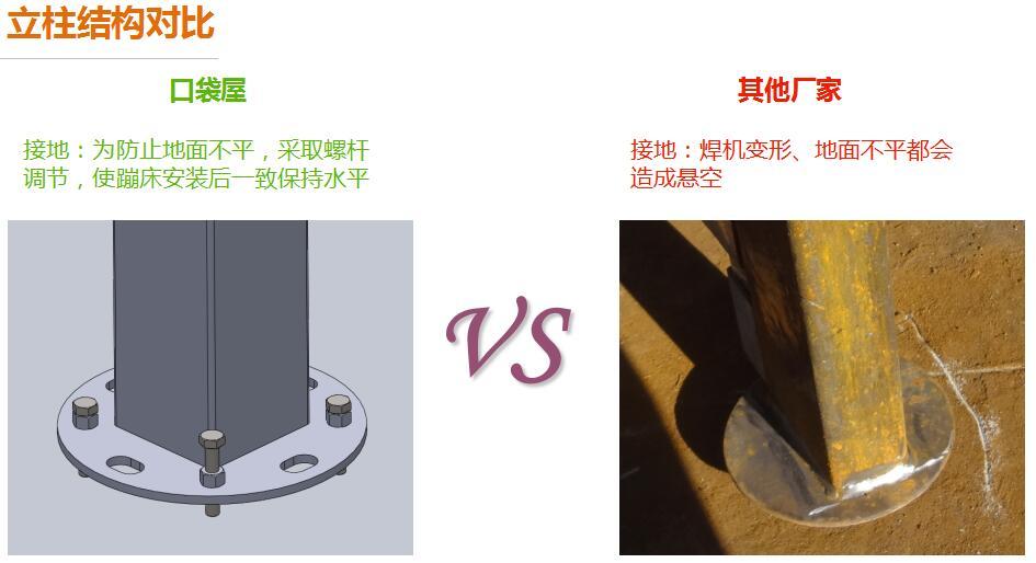 口袋屋蹦床产品立柱结构对比