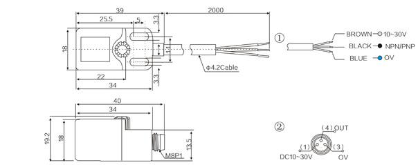 RN05 Angular Column inductive sensor